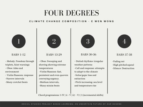 Four Degrees.jpg